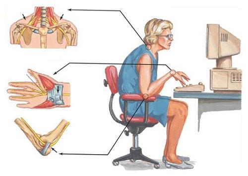 причини за болката в гърба