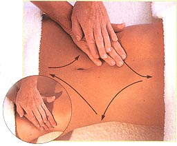 масаж при колики