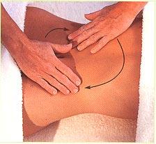 масаж на корема