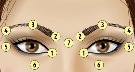 точки за масаж на очите