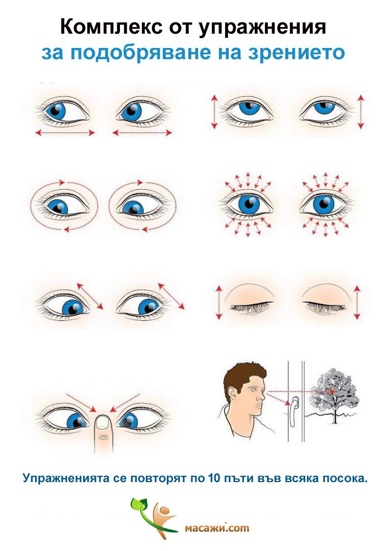 гимнастика за по-добро зрение